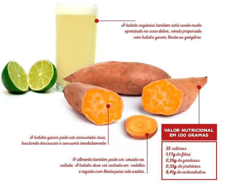Batata-Yacon-–-Benefícios-e-Suco